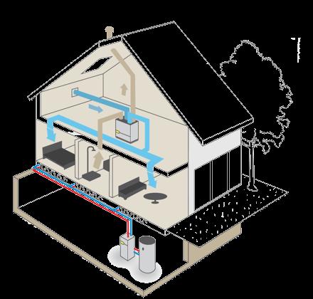 Pompa ciepła, gruntowa pompa ciepła, powietrzna pompa ciepła, ogrzewanie i chłodzenie pasywne, obniż rachunki, niższe rachunki, ekologia, panele solarne, podkarpackie, świętokrzyskie, lubelskie, odnawialne źródła energii, niskoenergetyczny dom, elektrownie słoneczne, bezpłatne konsultacje, bezpłatna wycena, oszczędności, podwyżki cen energii elektrycznej, i-bs.pl, stalowa wola, Rzeszów, Tarnobrzeg, Sandomierz, Kielce, Lublin, rekuperacja, zdrowie, dzieci, wentylacja mechaniczna,